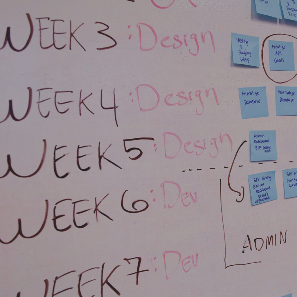The Importance of Project Management in Marketing